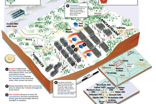 Towton Battlefield Map